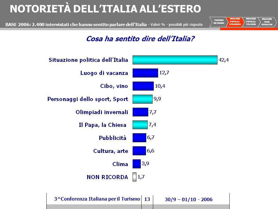 13 3^Conferenza Italiana per il Turismo 30/9 – 01/10 - 2006 Cosa ha sentito dire dellItalia.