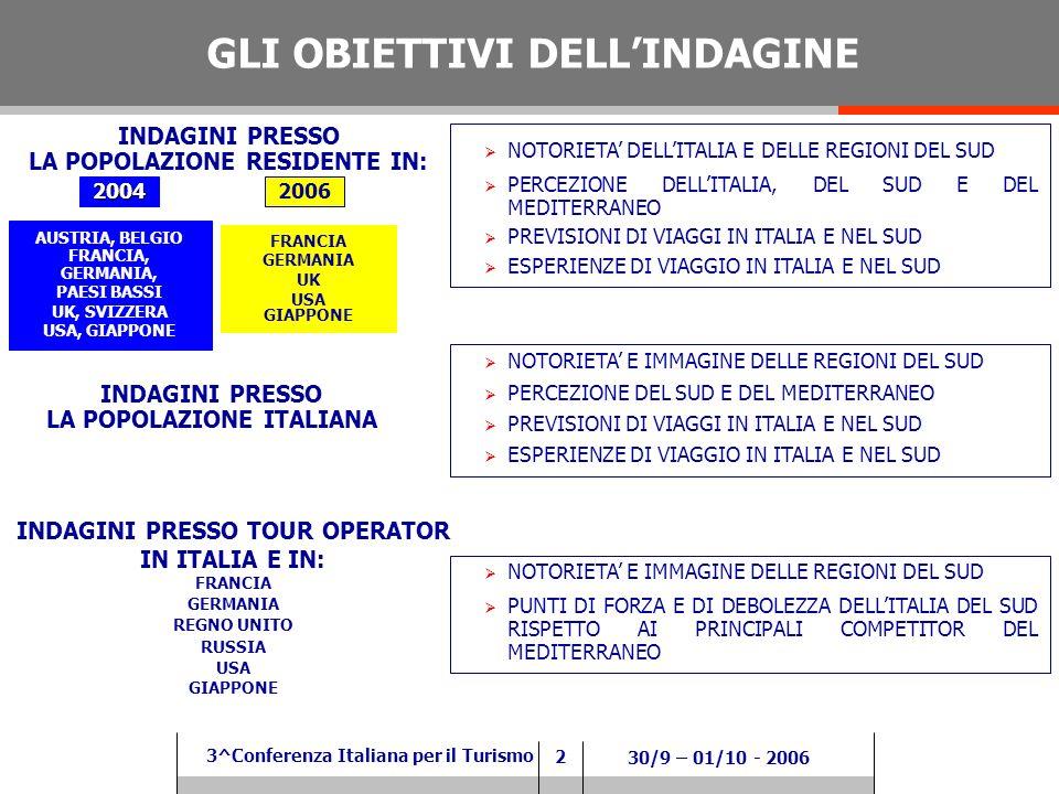 2 3^Conferenza Italiana per il Turismo 30/9 – 01/10 - 2006 GLI OBIETTIVI DELLINDAGINE INDAGINI PRESSO LA POPOLAZIONE ITALIANA INDAGINI PRESSO TOUR OPERATOR IN ITALIA E IN: FRANCIA GERMANIA REGNO UNITO RUSSIA USA GIAPPONE INDAGINI PRESSO LA POPOLAZIONE RESIDENTE IN: NOTORIETA DELLITALIA E DELLE REGIONI DEL SUD PERCEZIONE DELLITALIA, DEL SUD E DEL MEDITERRANEO PREVISIONI DI VIAGGI IN ITALIA E NEL SUD ESPERIENZE DI VIAGGIO IN ITALIA E NEL SUD NOTORIETA E IMMAGINE DELLE REGIONI DEL SUD PERCEZIONE DEL SUD E DEL MEDITERRANEO PREVISIONI DI VIAGGI IN ITALIA E NEL SUD ESPERIENZE DI VIAGGIO IN ITALIA E NEL SUD NOTORIETA E IMMAGINE DELLE REGIONI DEL SUD PUNTI DI FORZA E DI DEBOLEZZA DELLITALIA DEL SUD RISPETTO AI PRINCIPALI COMPETITOR DEL MEDITERRANEO AUSTRIA, BELGIO FRANCIA, GERMANIA, PAESI BASSI UK, SVIZZERA USA, GIAPPONE FRANCIA GERMANIA UK USA GIAPPONE 20062004
