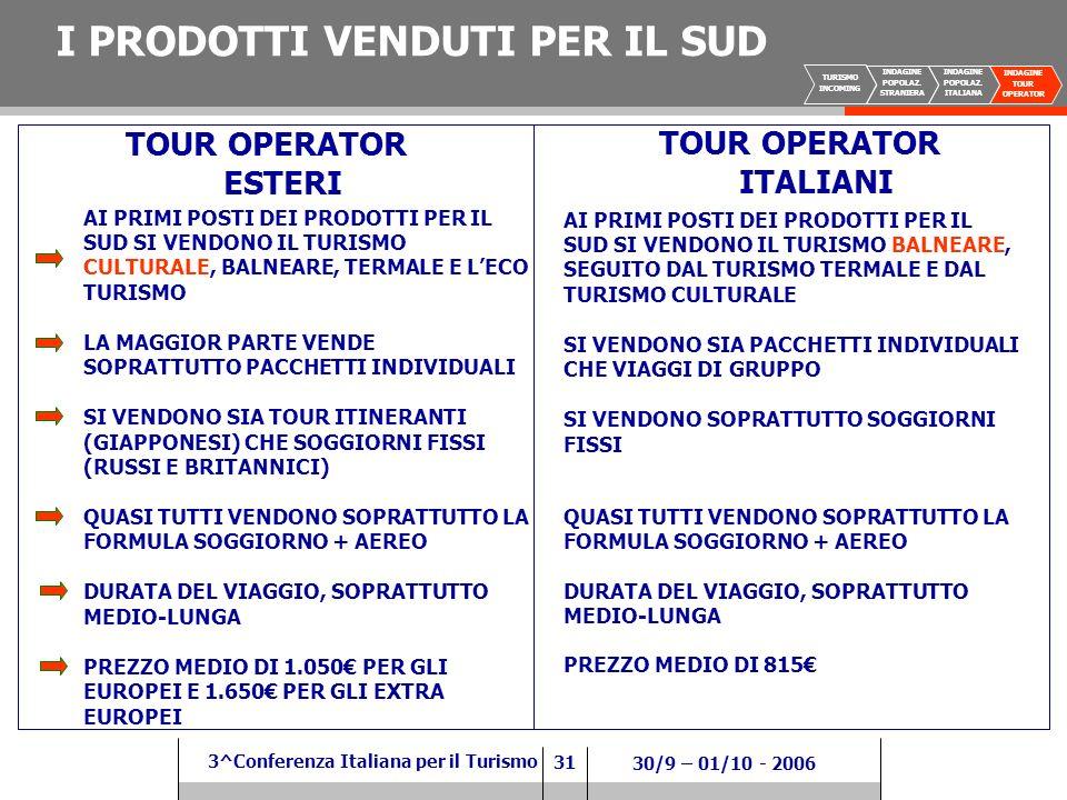 31 3^Conferenza Italiana per il Turismo 30/9 – 01/10 - 2006 I PRODOTTI VENDUTI PER IL SUD TOUR OPERATOR ESTERI TOUR OPERATOR ITALIANI AI PRIMI POSTI DEI PRODOTTI PER IL SUD SI VENDONO IL TURISMO CULTURALE, BALNEARE, TERMALE E LECO TURISMO LA MAGGIOR PARTE VENDE SOPRATTUTTO PACCHETTI INDIVIDUALI SI VENDONO SIA TOUR ITINERANTI (GIAPPONESI) CHE SOGGIORNI FISSI (RUSSI E BRITANNICI) QUASI TUTTI VENDONO SOPRATTUTTO LA FORMULA SOGGIORNO + AEREO DURATA DEL VIAGGIO, SOPRATTUTTO MEDIO-LUNGA PREZZO MEDIO DI 1.050 PER GLI EUROPEI E 1.650 PER GLI EXTRA EUROPEI AI PRIMI POSTI DEI PRODOTTI PER IL SUD SI VENDONO IL TURISMO BALNEARE, SEGUITO DAL TURISMO TERMALE E DAL TURISMO CULTURALE SI VENDONO SIA PACCHETTI INDIVIDUALI CHE VIAGGI DI GRUPPO SI VENDONO SOPRATTUTTO SOGGIORNI FISSI QUASI TUTTI VENDONO SOPRATTUTTO LA FORMULA SOGGIORNO + AEREO DURATA DEL VIAGGIO, SOPRATTUTTO MEDIO-LUNGA PREZZO MEDIO DI 815 TURISMO INCOMING INDAGINE POPOLAZ.