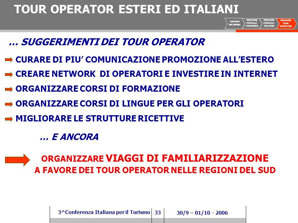 33 3^Conferenza Italiana per il Turismo 30/9 – 01/10 - 2006 … SUGGERIMENTI DEI TOUR OPERATOR CURARE DI PIU COMUNICAZIONE PROMOZIONE ALLESTERO CREARE NETWORK DI OPERATORI E INVESTIRE IN INTERNET ORGANIZZARE CORSI DI FORMAZIONE ORGANIZZARE CORSI DI LINGUE PER GLI OPERATORI MIGLIORARE LE STRUTTURE RICETTIVE … E ANCORA ORGANIZZARE VIAGGI DI FAMILIARIZZAZIONE A FAVORE DEI TOUR OPERATOR NELLE REGIONI DEL SUD TOUR OPERATOR ESTERI ED ITALIANI TURISMO INCOMING INDAGINE POPOLAZ.