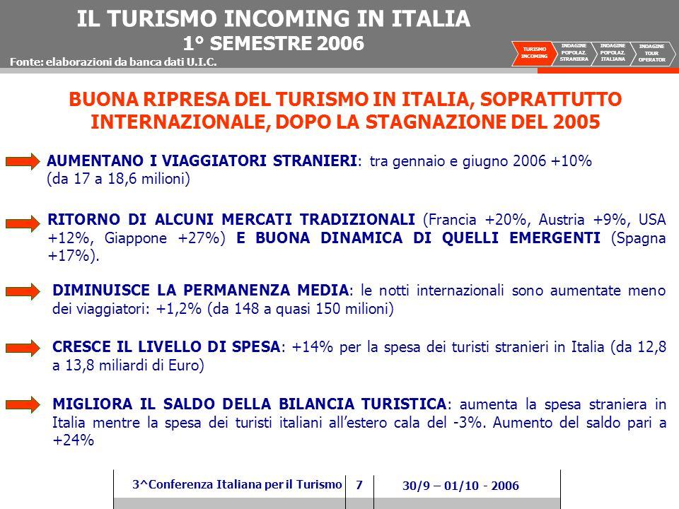 7 3^Conferenza Italiana per il Turismo 30/9 – 01/10 - 2006 BUONA RIPRESA DEL TURISMO IN ITALIA, SOPRATTUTTO INTERNAZIONALE, DOPO LA STAGNAZIONE DEL 2005 AUMENTANO I VIAGGIATORI STRANIERI: tra gennaio e giugno 2006 +10% (da 17 a 18,6 milioni) DIMINUISCE LA PERMANENZA MEDIA: le notti internazionali sono aumentate meno dei viaggiatori: +1,2% (da 148 a quasi 150 milioni) CRESCE IL LIVELLO DI SPESA: +14% per la spesa dei turisti stranieri in Italia (da 12,8 a 13,8 miliardi di Euro) MIGLIORA IL SALDO DELLA BILANCIA TURISTICA: aumenta la spesa straniera in Italia mentre la spesa dei turisti italiani allestero cala del -3%.