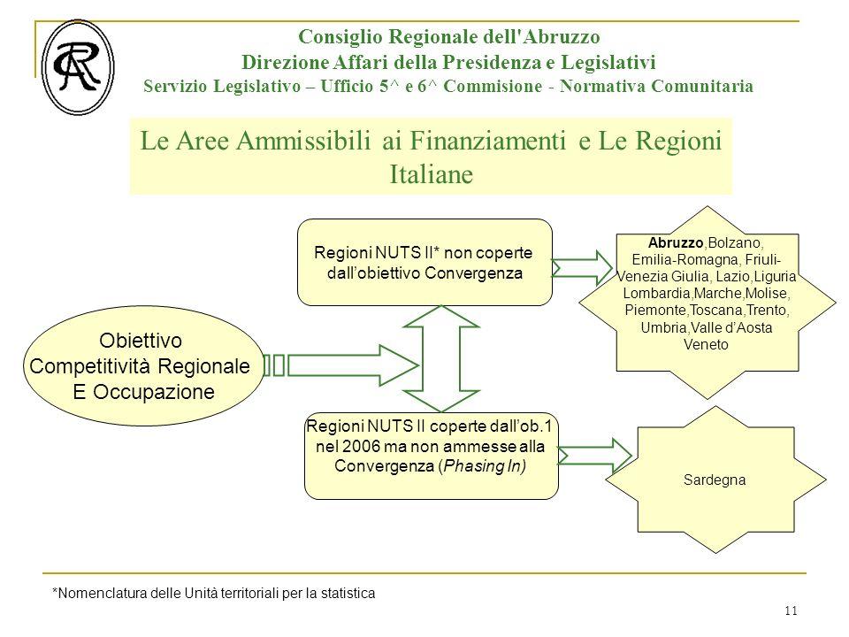 11 Consiglio Regionale dell Abruzzo Direzione Affari della Presidenza e Legislativi Servizio Legislativo – Ufficio 5^ e 6^ Commisione - Normativa Comunitaria Le Aree Ammissibili ai Finanziamenti e Le Regioni Italiane Obiettivo Competitività Regionale E Occupazione Regioni NUTS II* non coperte dallobiettivo Convergenza Regioni NUTS II coperte dallob.1 nel 2006 ma non ammesse alla Convergenza (Phasing In) Abruzzo,Bolzano, Emilia-Romagna, Friuli- Venezia Giulia, Lazio,Liguria Lombardia,Marche,Molise, Piemonte,Toscana,Trento, Umbria,Valle dAosta Veneto Sardegna *Nomenclatura delle Unità territoriali per la statistica