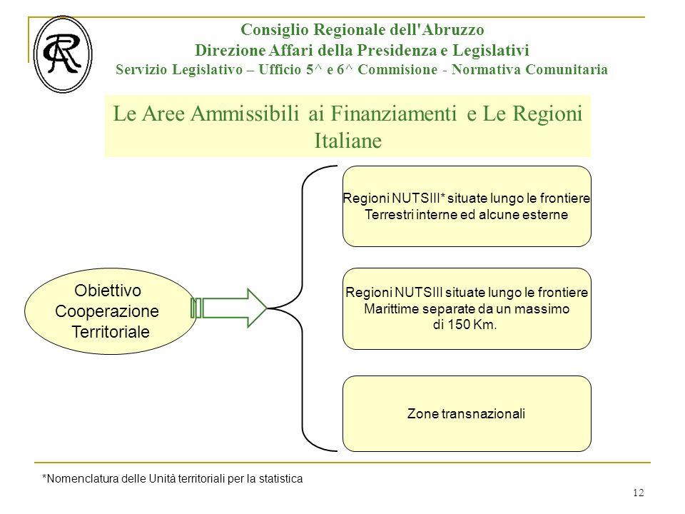 12 Consiglio Regionale dell Abruzzo Direzione Affari della Presidenza e Legislativi Servizio Legislativo – Ufficio 5^ e 6^ Commisione - Normativa Comunitaria Le Aree Ammissibili ai Finanziamenti e Le Regioni Italiane Obiettivo Cooperazione Territoriale Regioni NUTSIII* situate lungo le frontiere Terrestri interne ed alcune esterne Regioni NUTSIII situate lungo le frontiere Marittime separate da un massimo di 150 Km.
