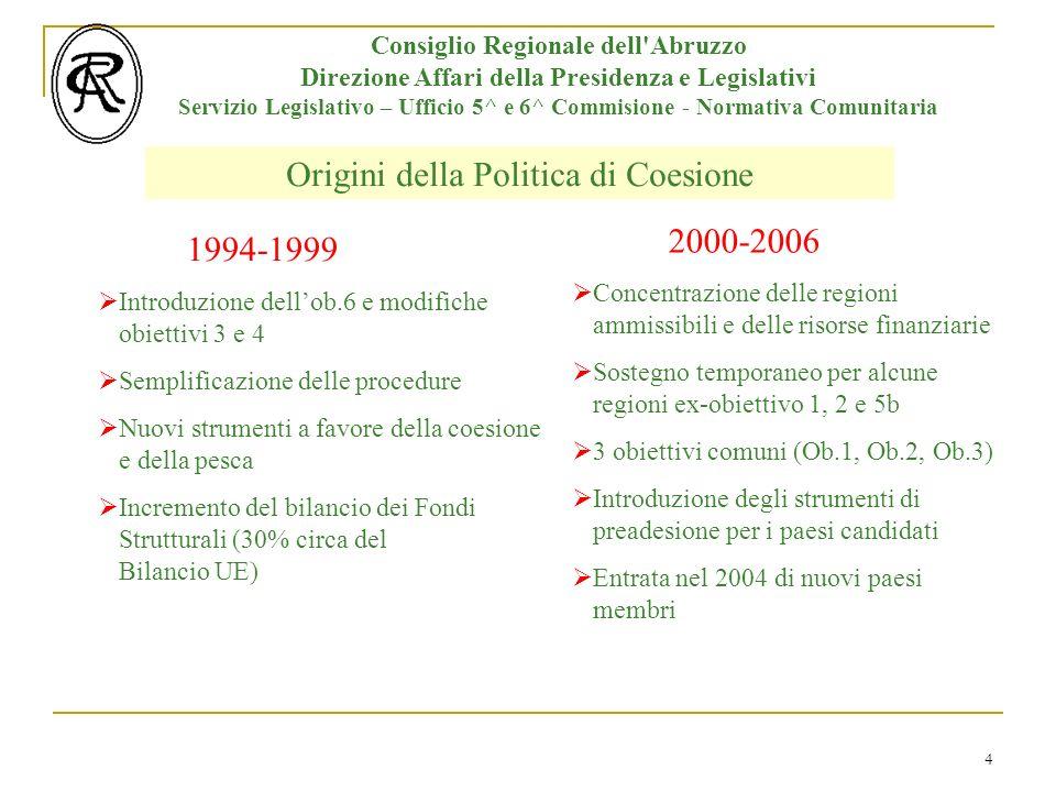 4 Origini della Politica di Coesione 1994-1999 2000-2006 Introduzione dellob.6 e modifiche obiettivi 3 e 4 Semplificazione delle procedure Nuovi strumenti a favore della coesione e della pesca Incremento del bilancio dei Fondi Strutturali (30% circa del Bilancio UE) Concentrazione delle regioni ammissibili e delle risorse finanziarie Sostegno temporaneo per alcune regioni ex-obiettivo 1, 2 e 5b 3 obiettivi comuni (Ob.1, Ob.2, Ob.3) Introduzione degli strumenti di preadesione per i paesi candidati Entrata nel 2004 di nuovi paesi membri Consiglio Regionale dell Abruzzo Direzione Affari della Presidenza e Legislativi Servizio Legislativo – Ufficio 5^ e 6^ Commisione - Normativa Comunitaria