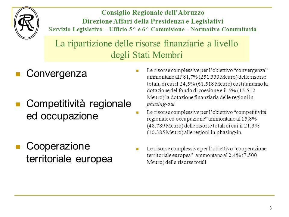 8 Consiglio Regionale dell Abruzzo Direzione Affari della Presidenza e Legislativi Servizio Legislativo – Ufficio 5^ e 6^ Commisione - Normativa Comunitaria La ripartizione delle risorse finanziarie a livello degli Stati Membri Convergenza Competitività regionale ed occupazione Cooperazione territoriale europea Le risorse complessive per lobiettivo convergenza ammontano all81,7% (251.330 Meuro) delle risorse totali, di cui il 24,5% (61.518 Meuro) costituiranno la dotazione del fondo di coesione e il 5% (15.512 Meuro) la dotazione finanziaria delle regioni in phasing-out.
