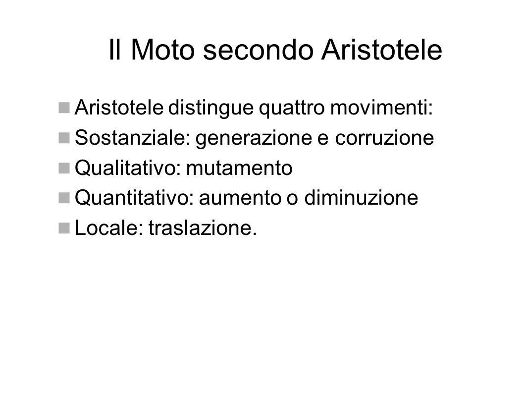 Il Moto secondo Aristotele Aristotele distingue quattro movimenti: Sostanziale: generazione e corruzione Qualitativo: mutamento Quantitativo: aumento o diminuzione Locale: traslazione.