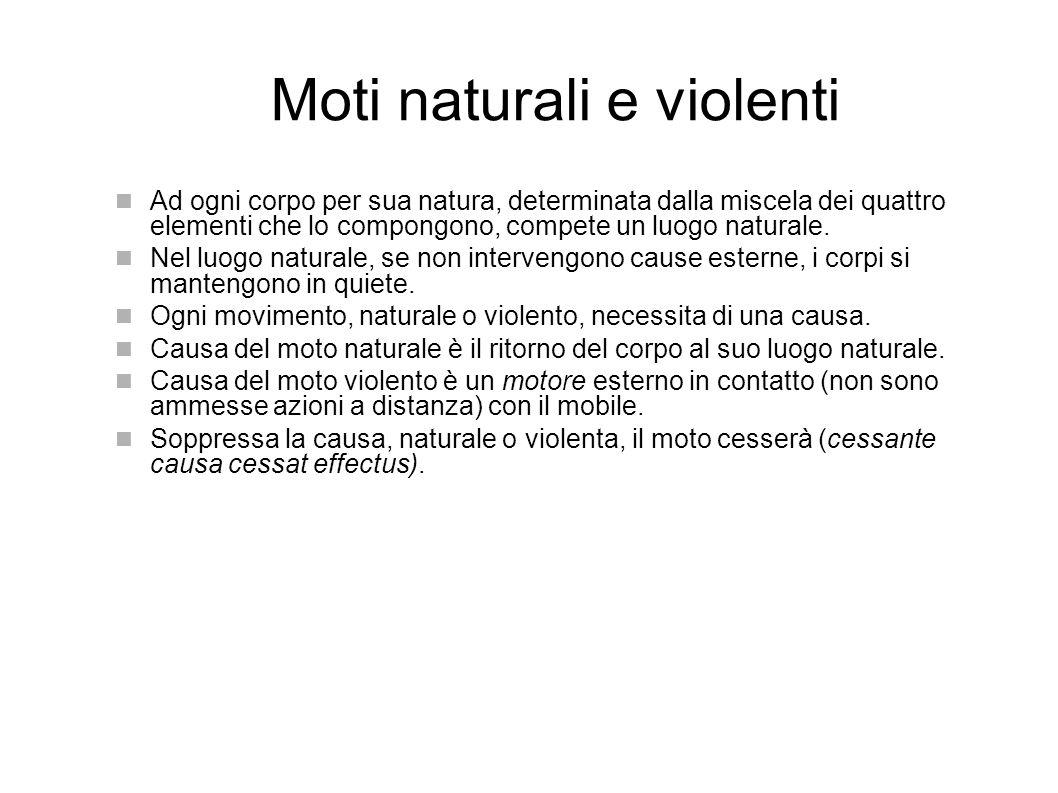 Moti naturali e violenti Ad ogni corpo per sua natura, determinata dalla miscela dei quattro elementi che lo compongono, compete un luogo naturale.