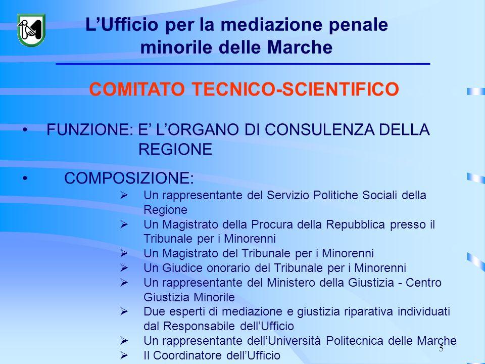 5 COMITATO TECNICO-SCIENTIFICO FUNZIONE: E LORGANO DI CONSULENZA DELLA REGIONE COMPOSIZIONE: Un rappresentante del Servizio Politiche Sociali della Re
