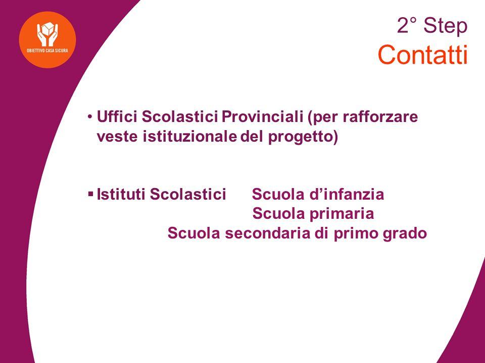 3° Step Incontri con i dirigenti scolastici/referenti Modalità consolidate nelle Regioni per: Illustrare il progetto Raccogliere le adesioni