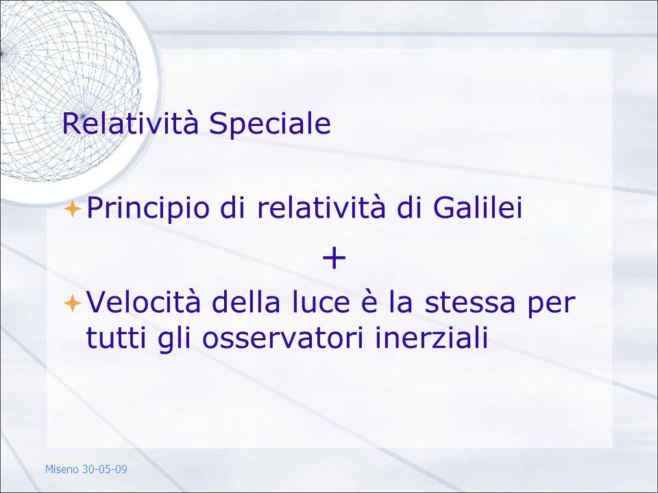 Relatività Speciale Principio di relatività di Galilei + Velocità della luce è la stessa per tutti gli osservatori inerziali Miseno 30-05-09