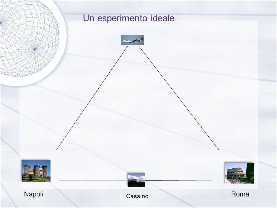 Napoli Cassino Roma Un esperimento ideale