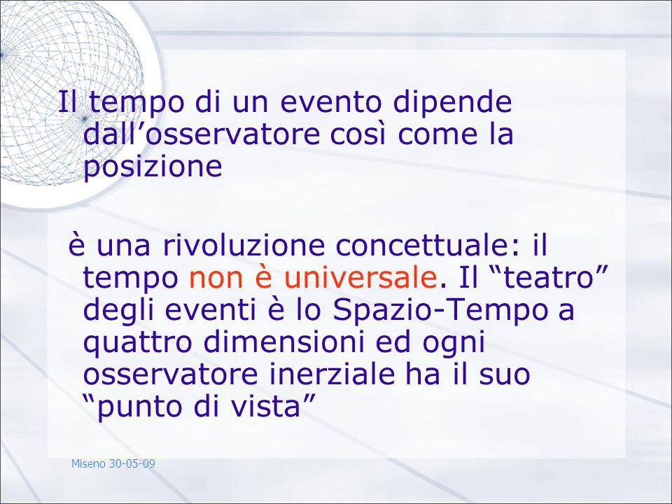 Il tempo di un evento dipende dallosservatore così come la posizione è una rivoluzione concettuale: il tempo non è universale. Il teatro degli eventi