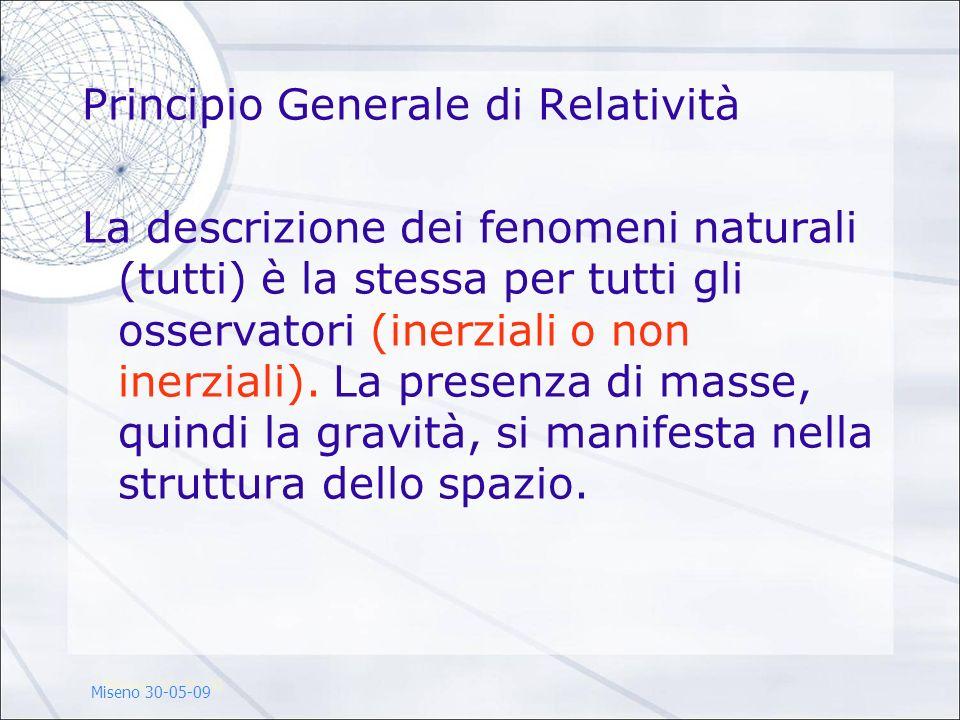 Principio Generale di Relatività La descrizione dei fenomeni naturali (tutti) è la stessa per tutti gli osservatori (inerziali o non inerziali). La pr
