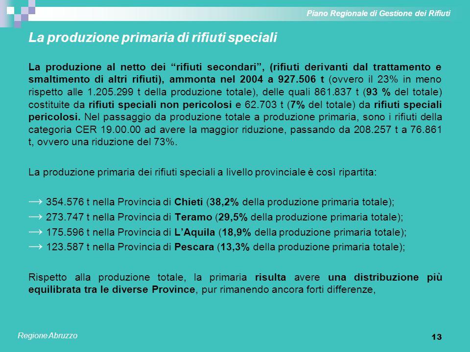 13 La produzione primaria di rifiuti speciali La produzione al netto dei rifiuti secondari, (rifiuti derivanti dal trattamento e smaltimento di altri