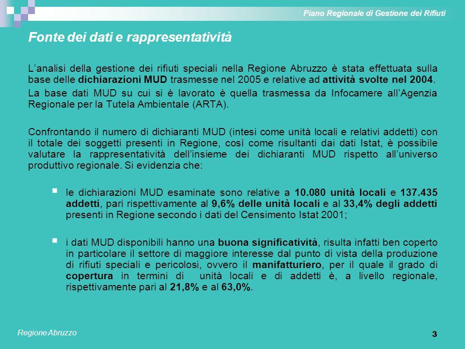 3 Fonte dei dati e rappresentatività Lanalisi della gestione dei rifiuti speciali nella Regione Abruzzo è stata effettuata sulla base delle dichiarazi