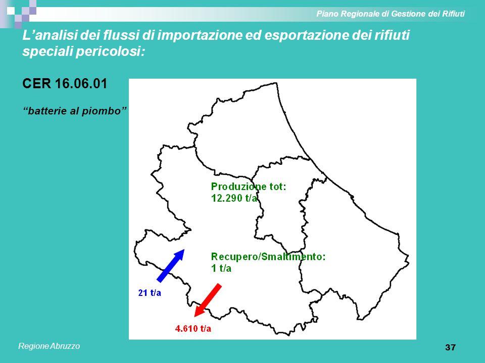 37 Lanalisi dei flussi di importazione ed esportazione dei rifiuti speciali pericolosi: CER 16.06.01 batterie al piombo Piano Regionale di Gestione de