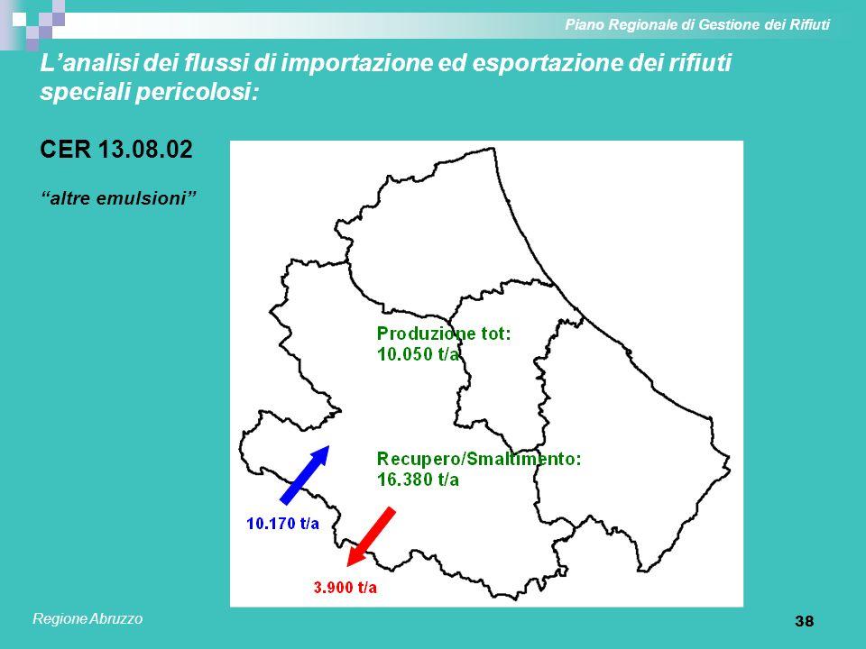 38 Lanalisi dei flussi di importazione ed esportazione dei rifiuti speciali pericolosi: CER 13.08.02 altre emulsioni Piano Regionale di Gestione dei R
