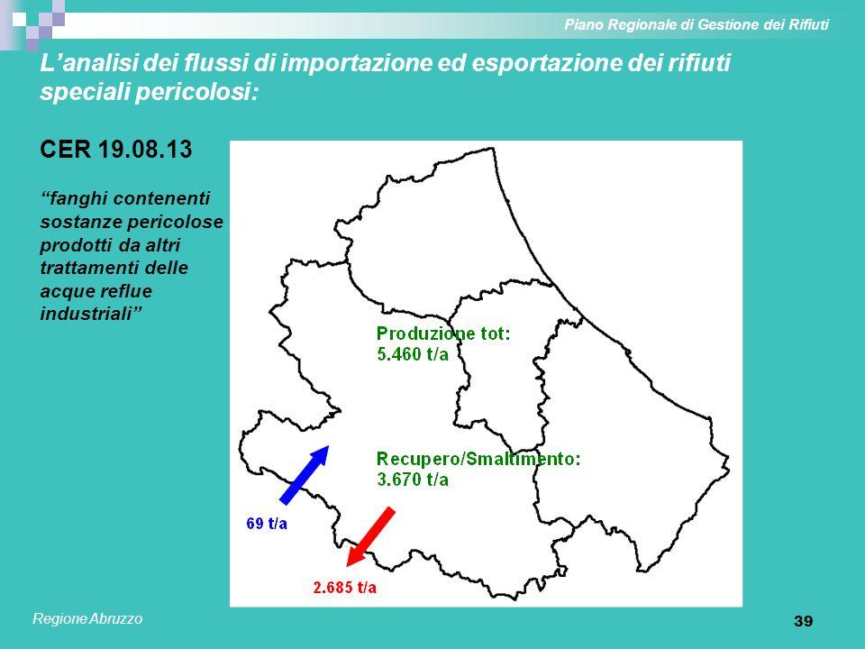 39 Lanalisi dei flussi di importazione ed esportazione dei rifiuti speciali pericolosi: CER 19.08.13 fanghi contenenti sostanze pericolose prodotti da