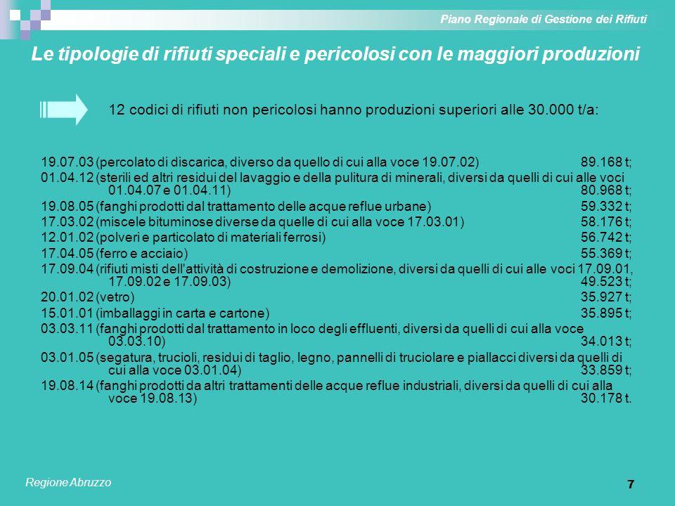 7 Le tipologie di rifiuti speciali e pericolosi con le maggiori produzioni 12 codici di rifiuti non pericolosi hanno produzioni superiori alle 30.000