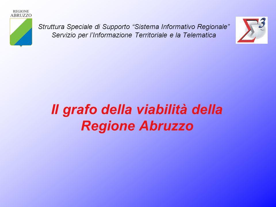 Struttura Speciale di Supporto Sistema Informativo Regionale Servizio per lInformazione Territoriale e la Telematica Il grafo della viabilità della Regione Abruzzo
