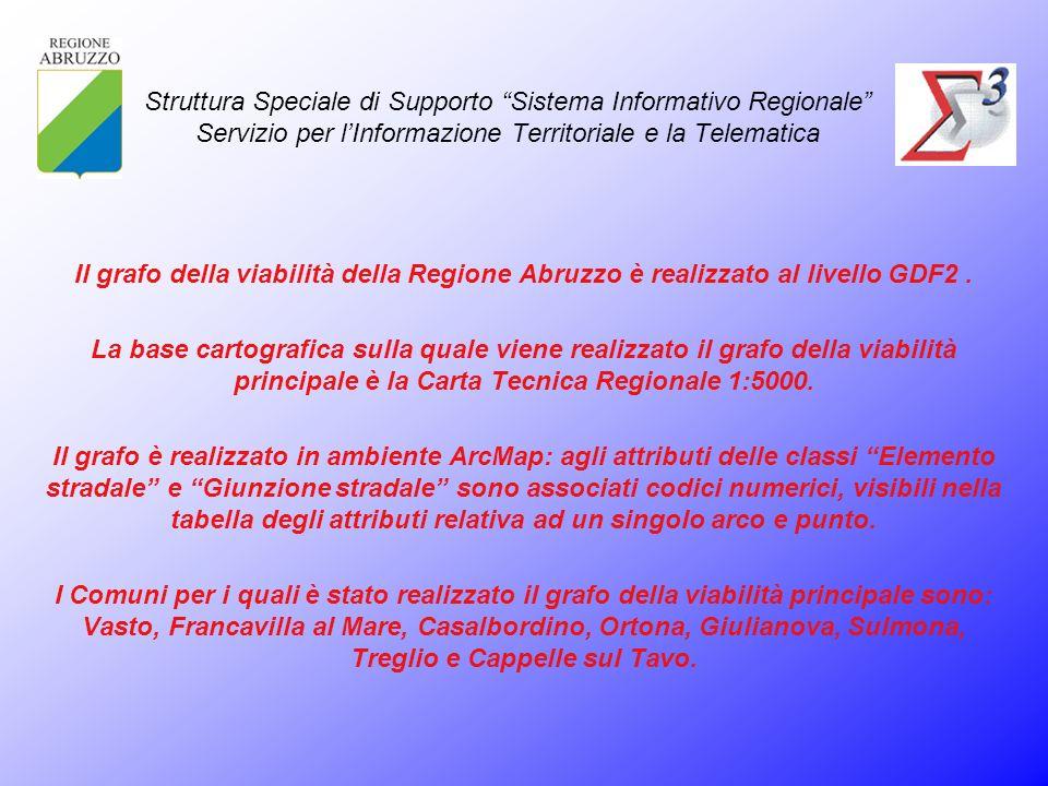 Struttura Speciale di Supporto Sistema Informativo Regionale Servizio per lInformazione Territoriale e la Telematica Il grafo della viabilità della Regione Abruzzo è realizzato al livello GDF2.
