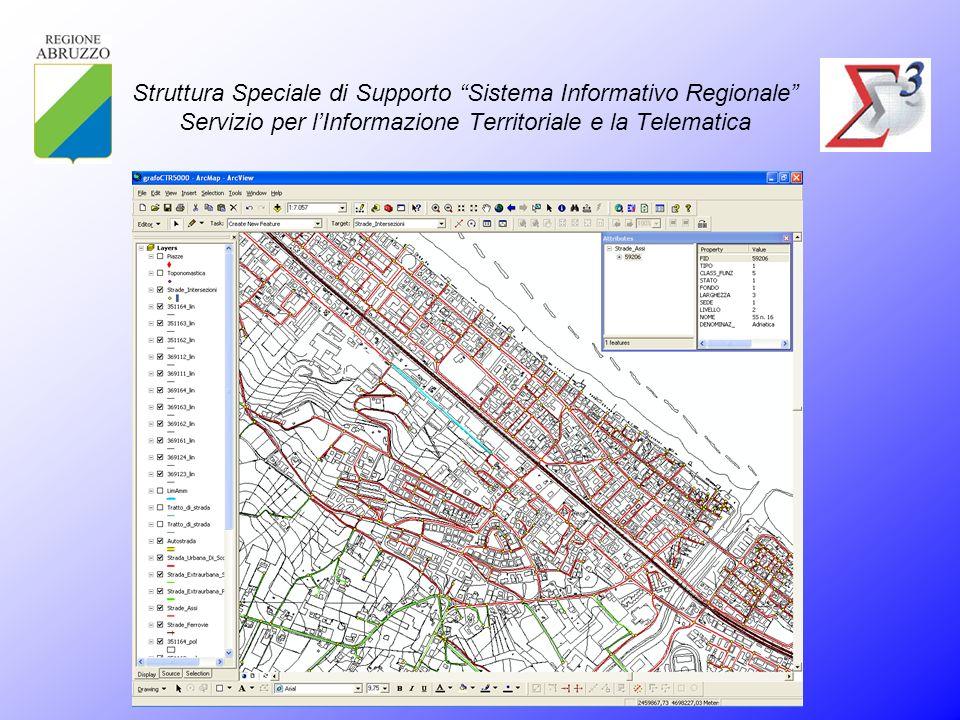 Struttura Speciale di Supporto Sistema Informativo Regionale Servizio per lInformazione Territoriale e la Telematica