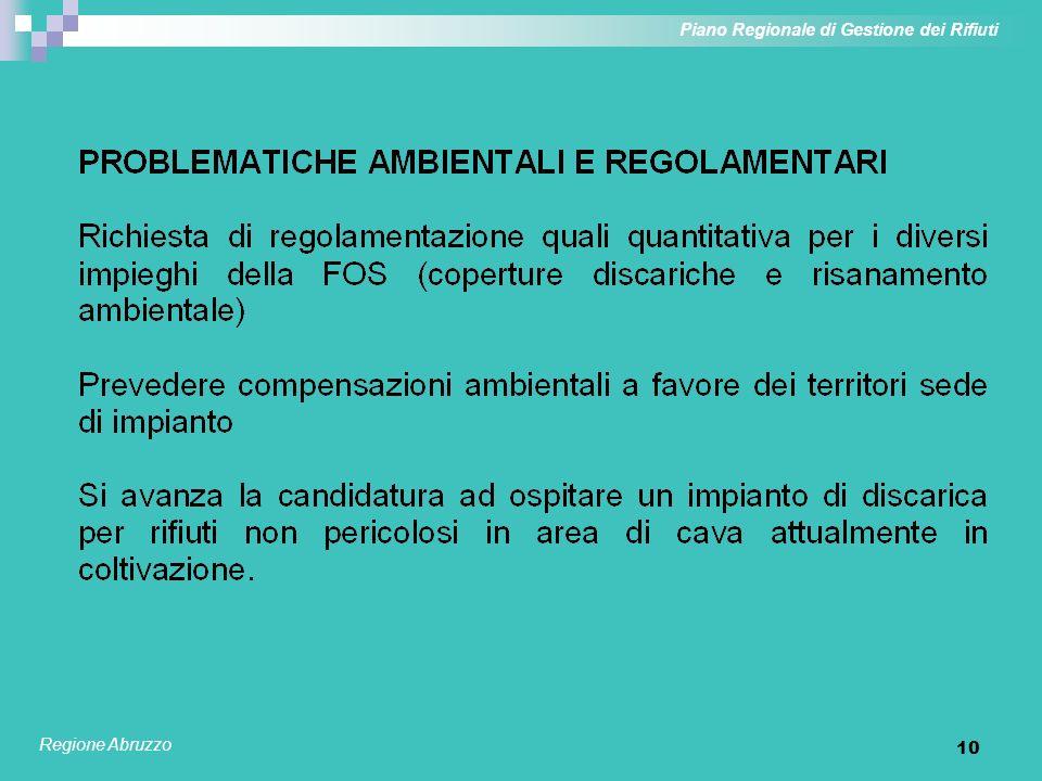 10 Piano Regionale di Gestione dei Rifiuti Regione Abruzzo