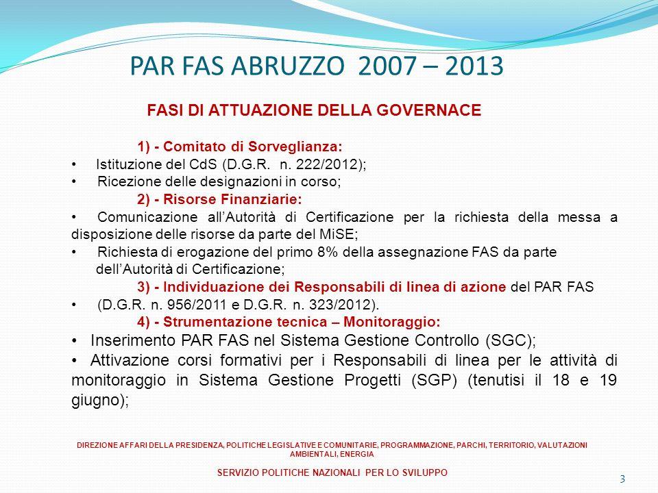 3 FASI DI ATTUAZIONE DELLA GOVERNACE 1) - Comitato di Sorveglianza: Istituzione del CdS (D.G.R. n. 222/2012); Ricezione delle designazioni in corso; 2