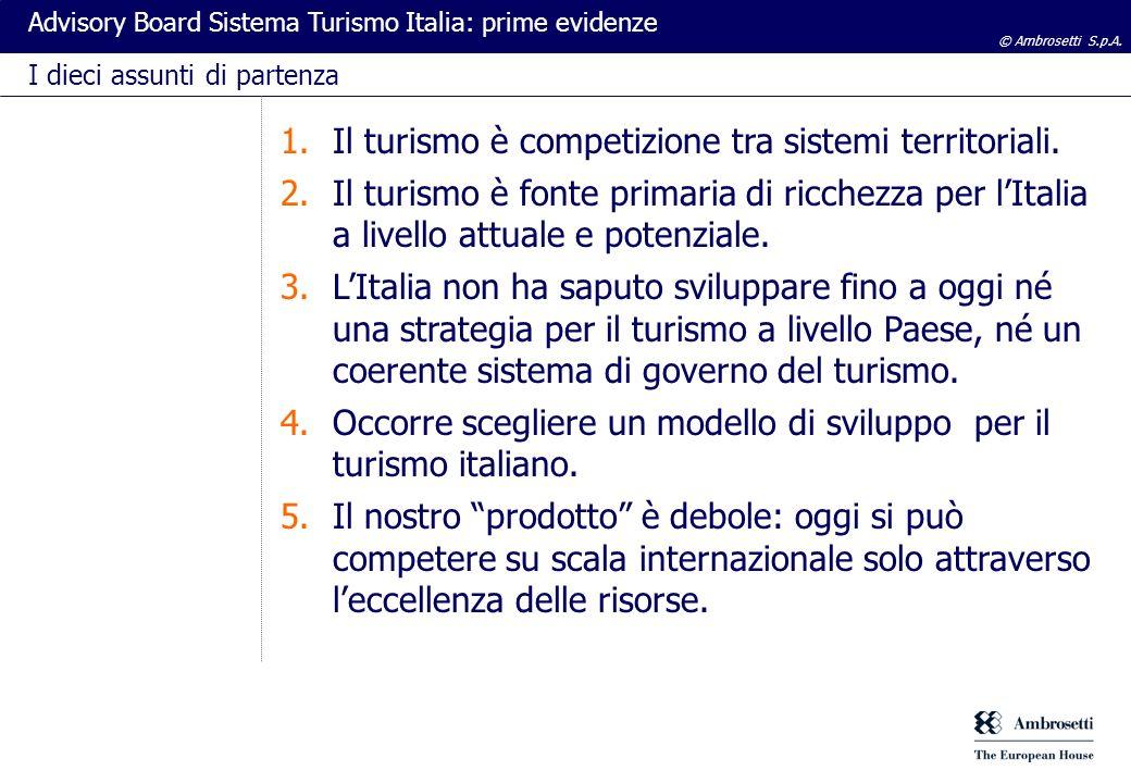 © Ambrosetti S.p.A. Advisory Board Sistema Turismo Italia: prime evidenze I dieci assunti di partenza 1.Il turismo è competizione tra sistemi territor