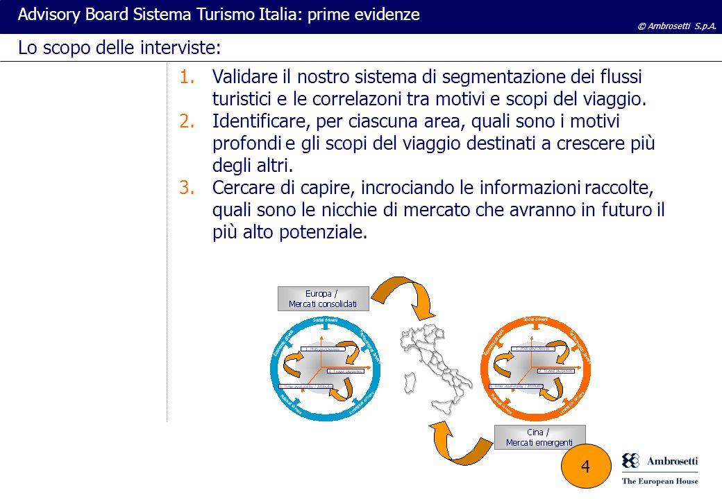 © Ambrosetti S.p.A. Advisory Board Sistema Turismo Italia: prime evidenze 1.Validare il nostro sistema di segmentazione dei flussi turistici e le corr