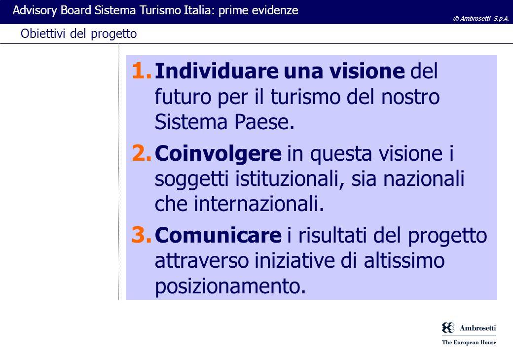 © Ambrosetti S.p.A. Advisory Board Sistema Turismo Italia: prime evidenze Obiettivi del progetto 1. Individuare una visione del futuro per il turismo