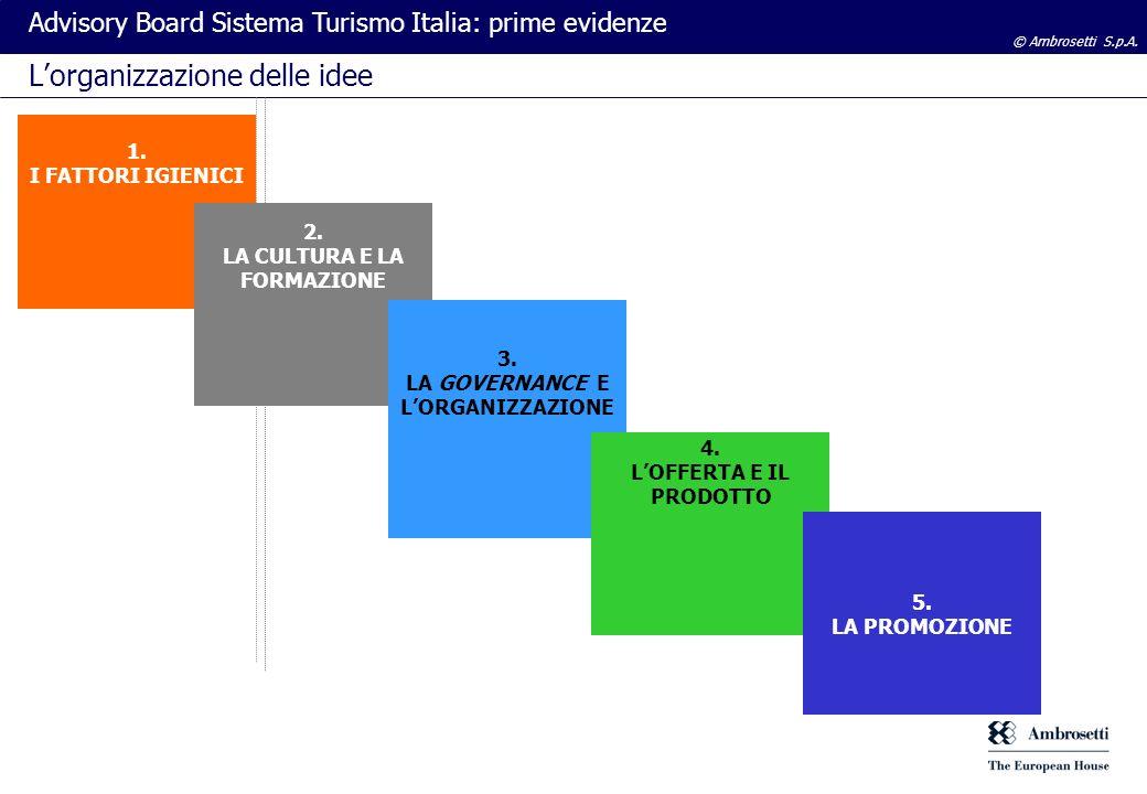 © Ambrosetti S.p.A. Advisory Board Sistema Turismo Italia: prime evidenze Lorganizzazione delle idee 1. I FATTORI IGIENICI 2. LA CULTURA E LA FORMAZIO