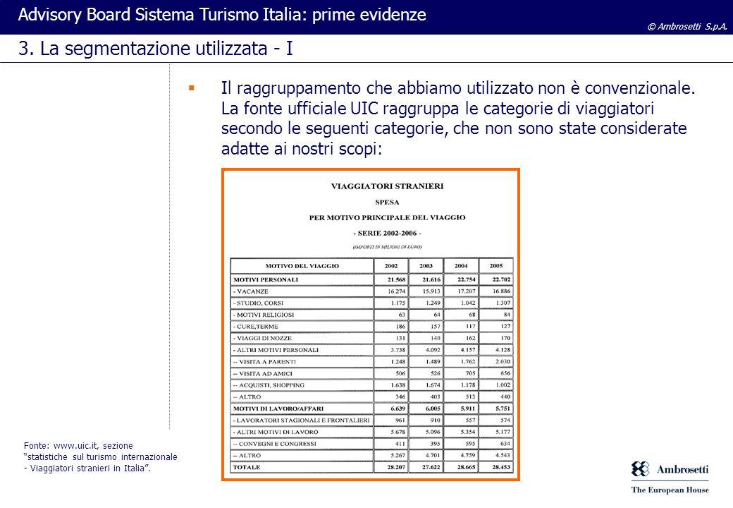 © Ambrosetti S.p.A. Advisory Board Sistema Turismo Italia: prime evidenze 3. La segmentazione utilizzata - I Il raggruppamento che abbiamo utilizzato