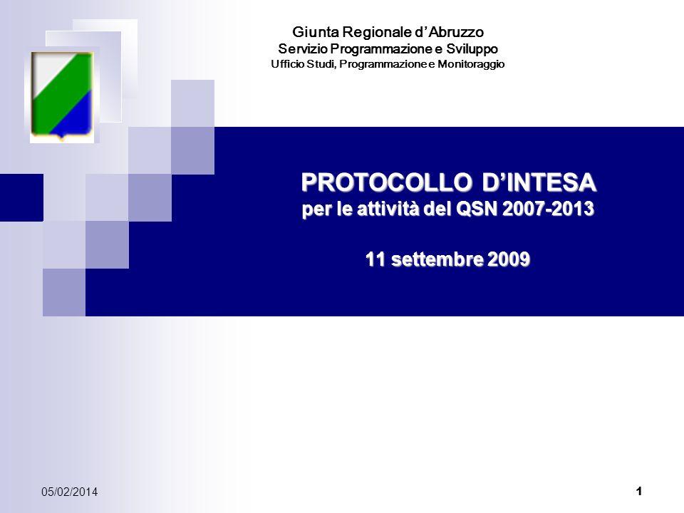 05/02/2014 1 PROTOCOLLO DINTESA per le attività del QSN 2007-2013 11 settembre 2009 Giunta Regionale dAbruzzo Servizio Programmazione e Sviluppo Uffic
