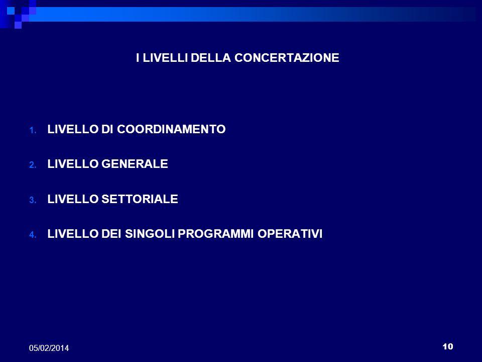 10 05/02/2014 I LIVELLI DELLA CONCERTAZIONE 1. LIVELLO DI COORDINAMENTO 2. LIVELLO GENERALE 3. LIVELLO SETTORIALE 4. LIVELLO DEI SINGOLI PROGRAMMI OPE