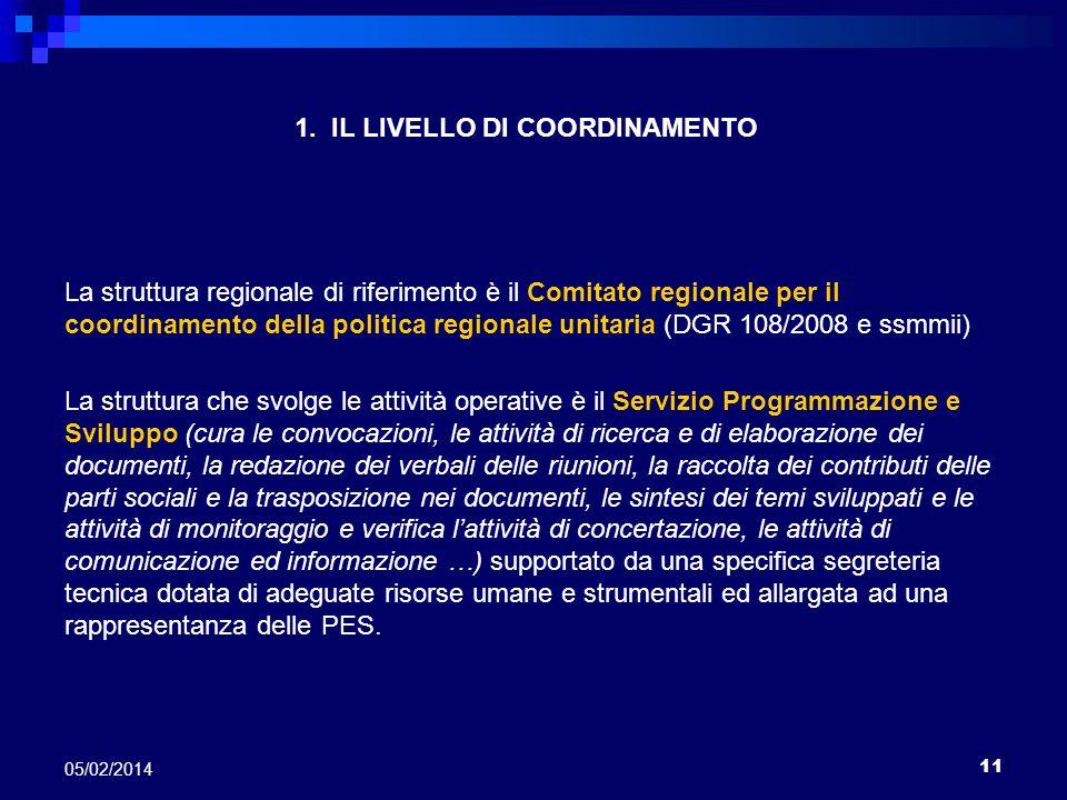 11 05/02/2014 1. IL LIVELLO DI COORDINAMENTO La struttura regionale di riferimento è il Comitato regionale per il coordinamento della politica regiona