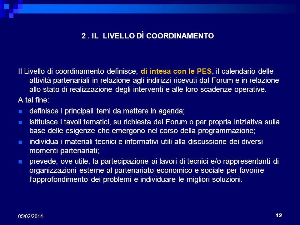 12 05/02/2014 2. IL LIVELLO DÌ COORDINAMENTO Il Livello di coordinamento definisce, di intesa con le PES, il calendario delle attività partenariali in