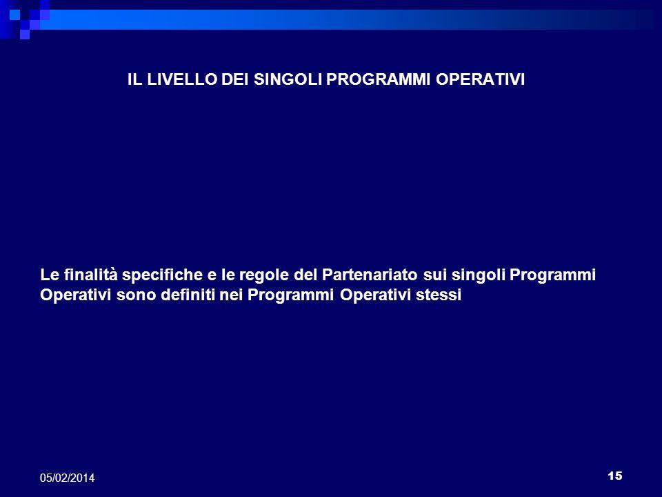 15 05/02/2014 IL LIVELLO DEI SINGOLI PROGRAMMI OPERATIVI Le finalità specifiche e le regole del Partenariato sui singoli Programmi Operativi sono defi