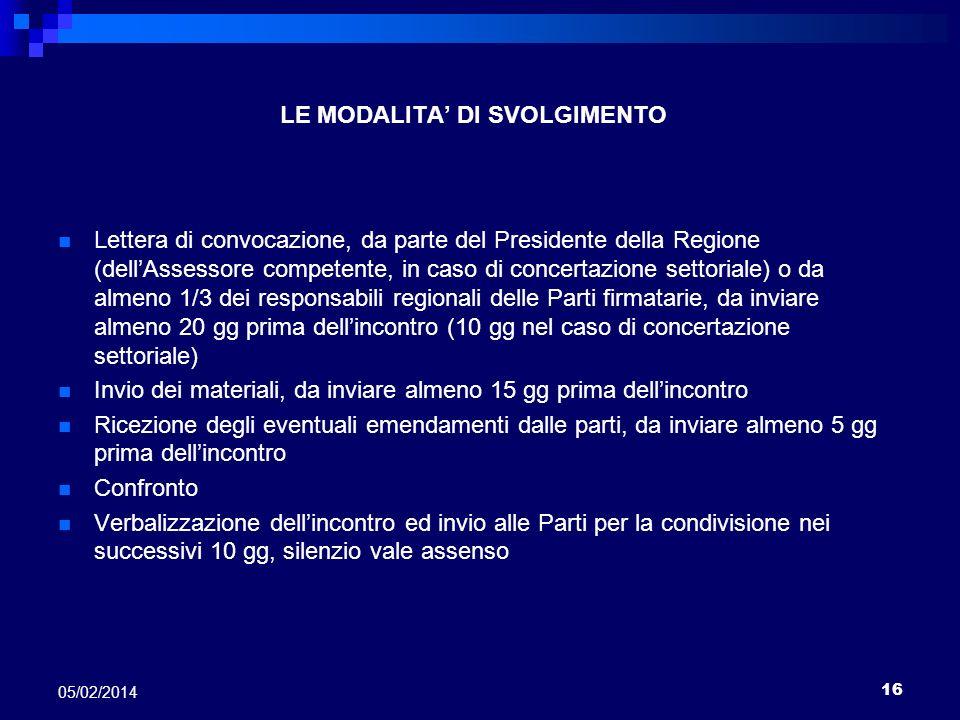16 05/02/2014 LE MODALITA DI SVOLGIMENTO Lettera di convocazione, da parte del Presidente della Regione (dellAssessore competente, in caso di concerta