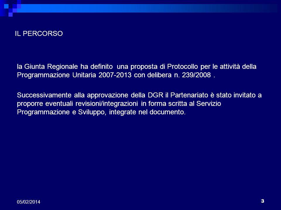 3 05/02/2014 IL PERCORSO la Giunta Regionale ha definito una proposta di Protocollo per le attività della Programmazione Unitaria 2007-2013 con delibe