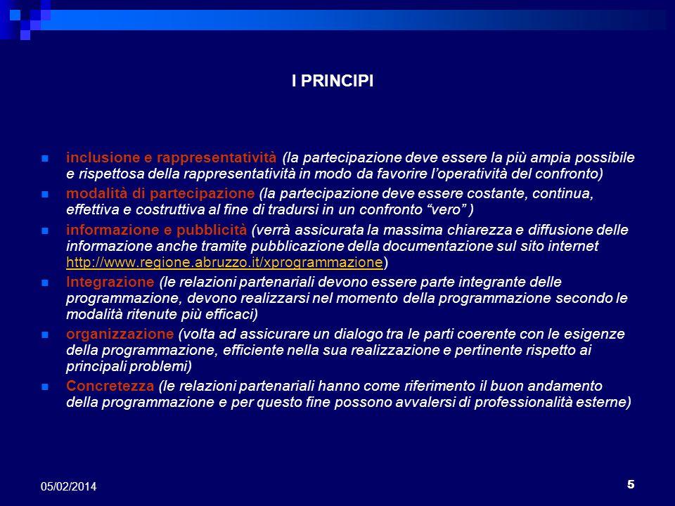 5 05/02/2014 I PRINCIPI inclusione e rappresentatività (la partecipazione deve essere la più ampia possibile e rispettosa della rappresentatività in m