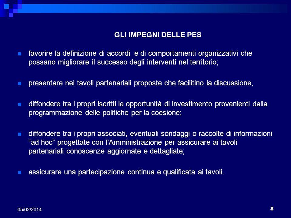 8 05/02/2014 GLI IMPEGNI DELLE PES favorire la definizione di accordi e di comportamenti organizzativi che possano migliorare il successo degli interv