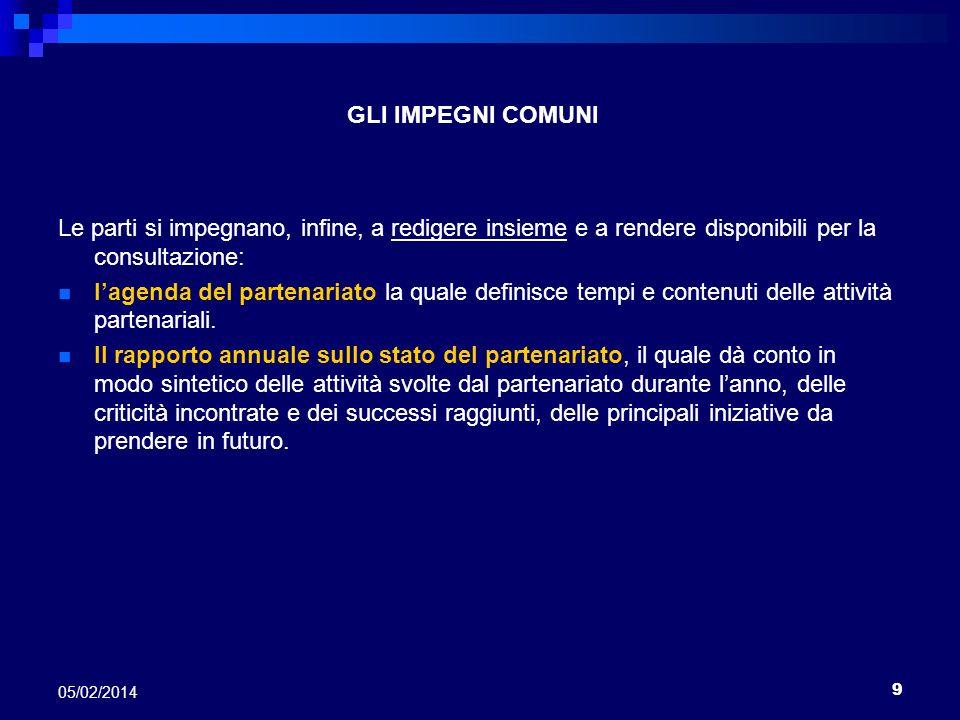 10 05/02/2014 I LIVELLI DELLA CONCERTAZIONE 1.LIVELLO DI COORDINAMENTO 2.