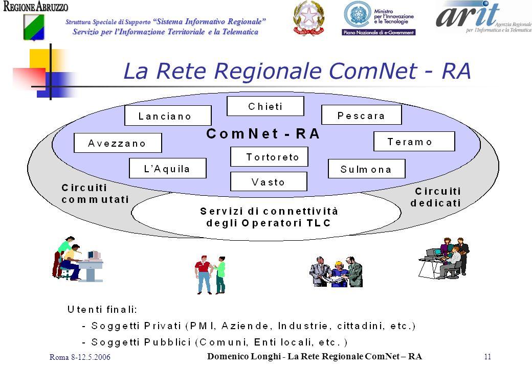 Struttura Speciale di Supporto Sistema Informativo Regionale Servizio per lInformazione Territoriale e la Telematica Roma 8-12.5.2006 Domenico Longhi - La Rete Regionale ComNet – RA 11 La Rete Regionale ComNet - RA
