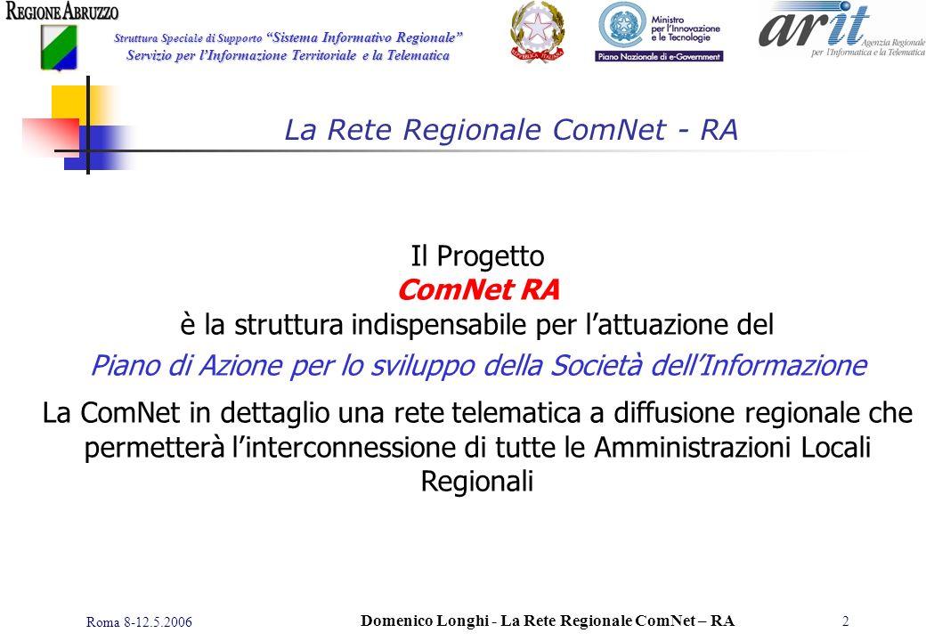 Roma 8-12.5.2006 Domenico Longhi - La Rete Regionale ComNet – RA 2 La Rete Regionale ComNet - RA Il Progetto ComNet RA è la struttura indispensabile per lattuazione del Piano di Azione per lo sviluppo della Società dellInformazione La ComNet in dettaglio una rete telematica a diffusione regionale che permetterà linterconnessione di tutte le Amministrazioni Locali Regionali