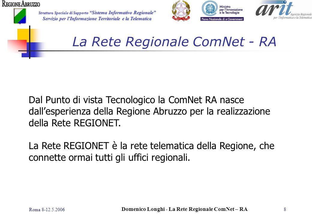 Struttura Speciale di Supporto Sistema Informativo Regionale Servizio per lInformazione Territoriale e la Telematica Roma 8-12.5.2006 Domenico Longhi - La Rete Regionale ComNet – RA 8 Dal Punto di vista Tecnologico la ComNet RA nasce dallesperienza della Regione Abruzzo per la realizzazione della Rete REGIONET.