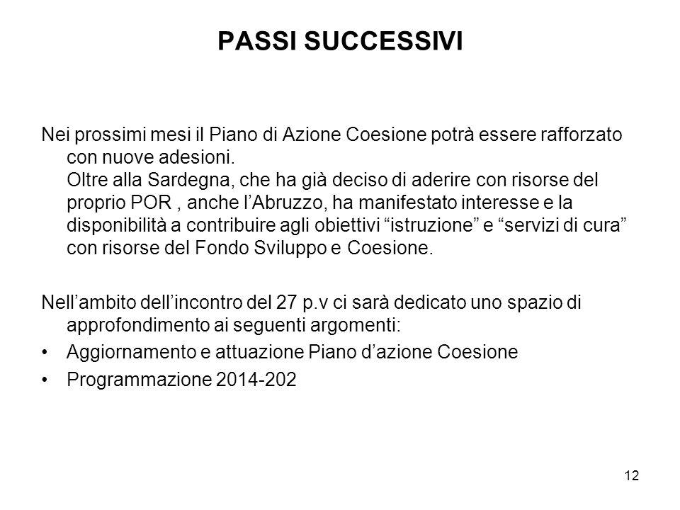 12 PASSI SUCCESSIVI Nei prossimi mesi il Piano di Azione Coesione potrà essere rafforzato con nuove adesioni.