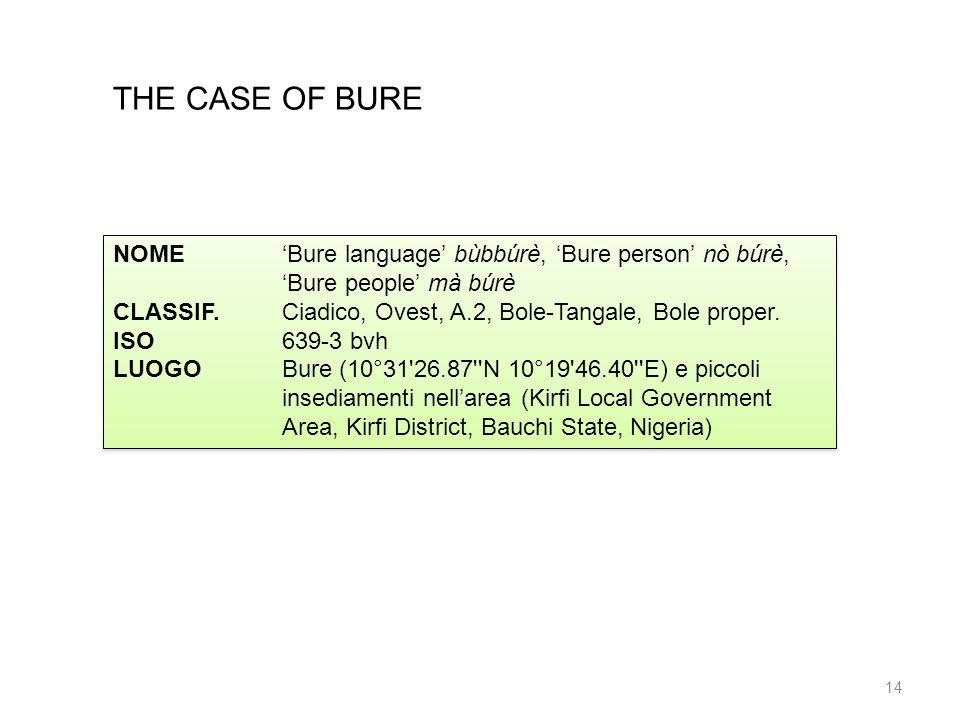 THE CASE OF BURE NOMEBure language bùbbúrè, Bure person nò búrè,Bure people mà búrè CLASSIF.Ciadico, Ovest, A.2, Bole-Tangale, Bole proper. ISO639-3 b