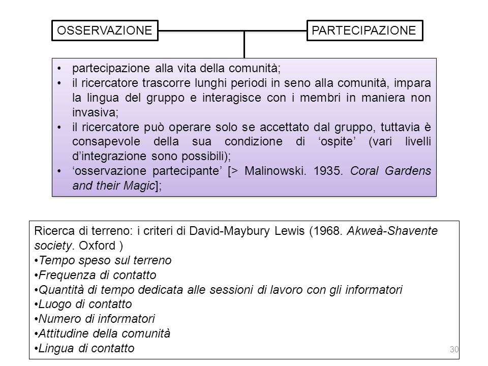 30 OSSERVAZIONEPARTECIPAZIONE partecipazione alla vita della comunità; il ricercatore trascorre lunghi periodi in seno alla comunità, impara la lingua