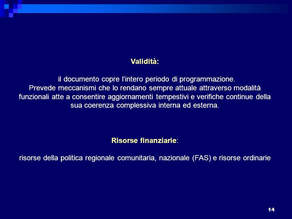 14 Validità: il documento copre lintero periodo di programmazione.